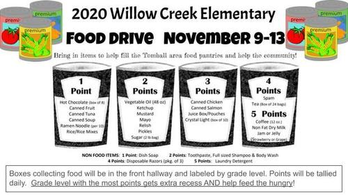 Food Drive information