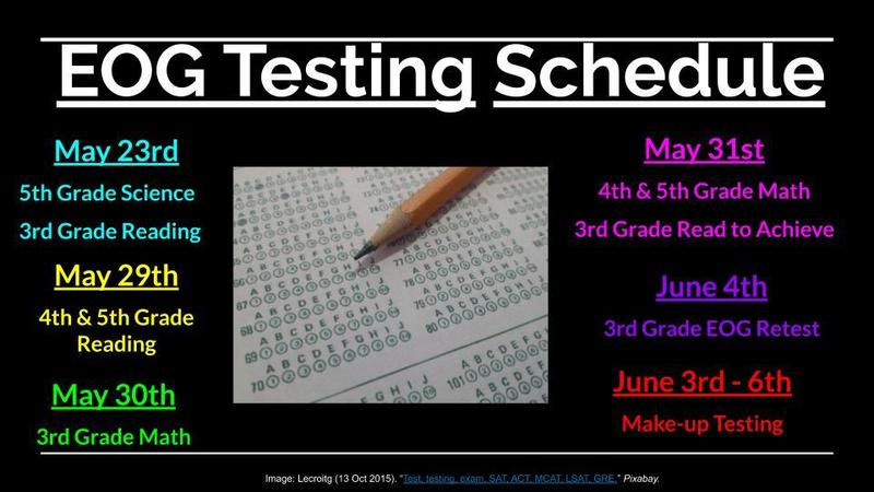 EOG Testing Schedule Featured Photo