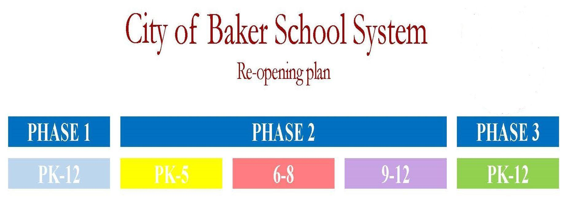 a graphic with link to the City of Baker School System Re-opening plan for 2020 - 2021