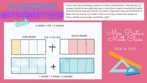 Illustrative Mathematics Task prompt and answer