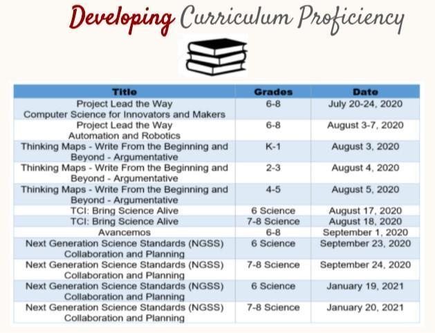 Curriculum Proficiency