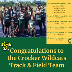 Crocker Track.png
