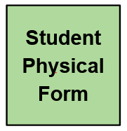 Student Physical
