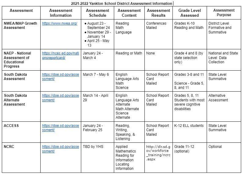 21-22 Assessment Calendar