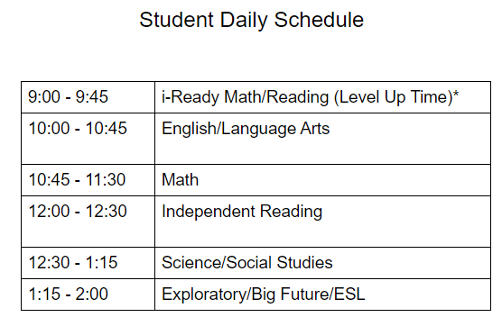 Student Daily Schedule