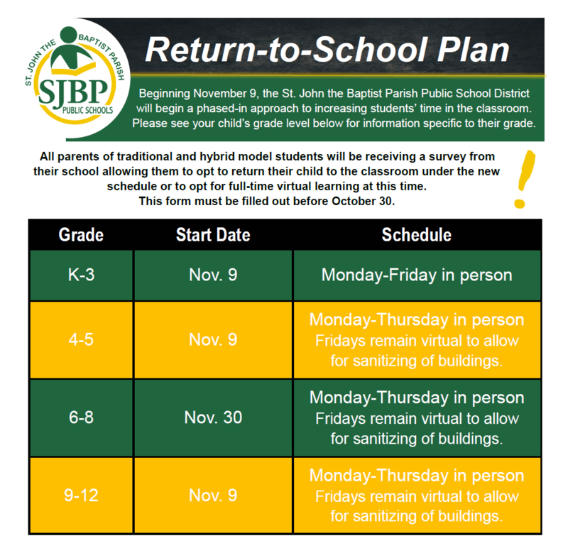 RETURN TO SCHOOL PLAN Thumbnail Image