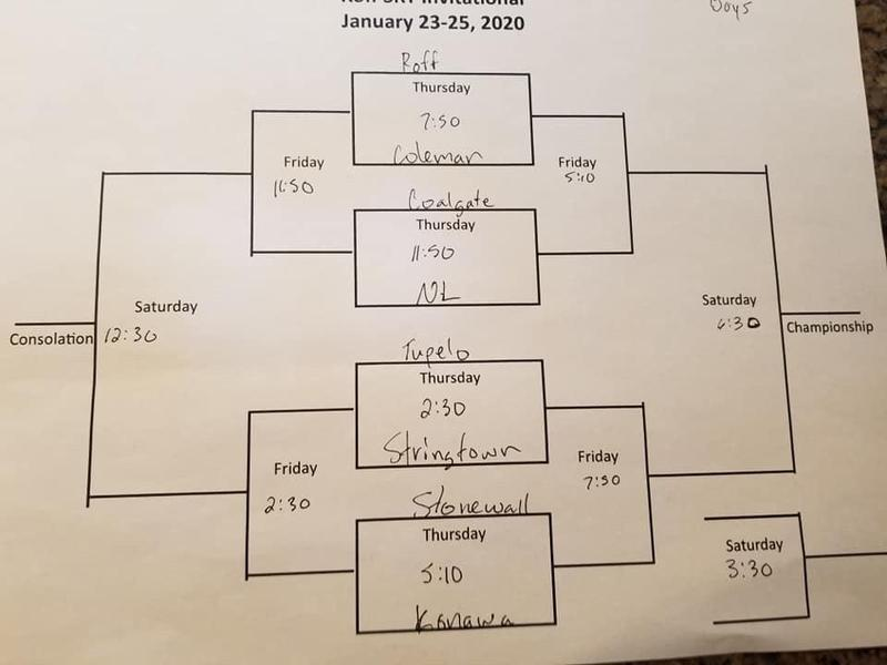 HS Basketball SRT Tournament Jan. 23rd-25th Featured Photo