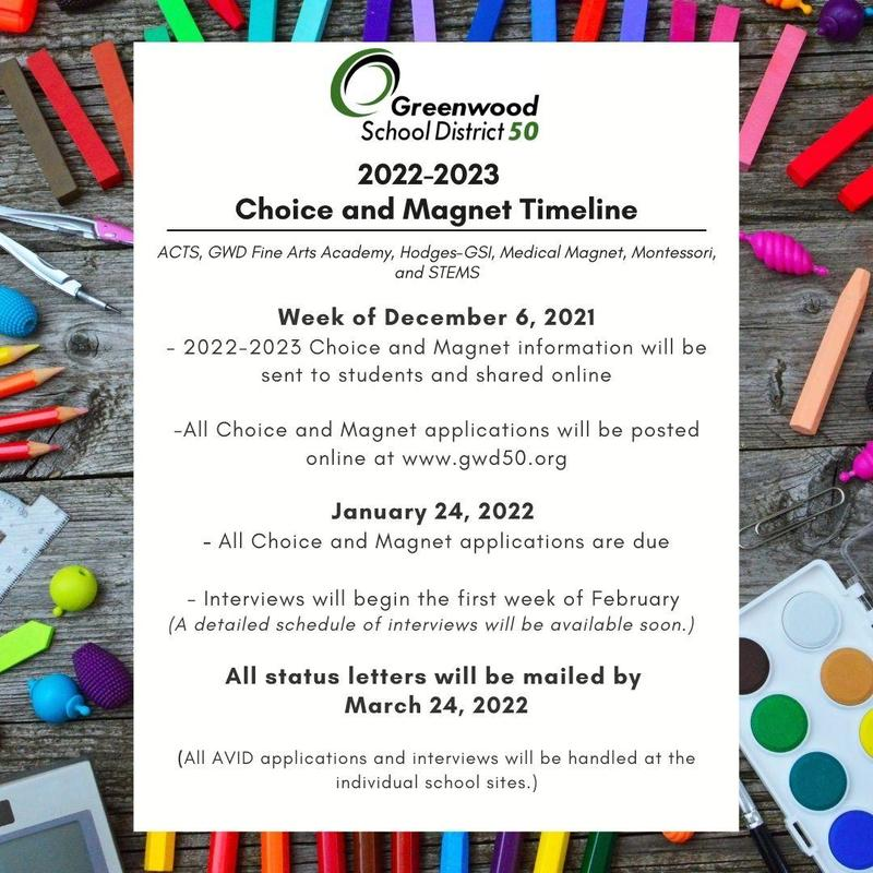 Greenwood School District 50's Choice and Magnet Programs Timeline