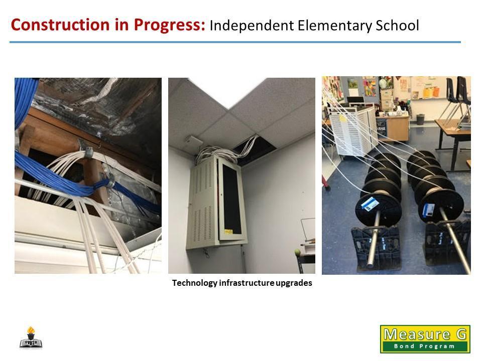 Independent ES - Technology Infrastructure Upgrades