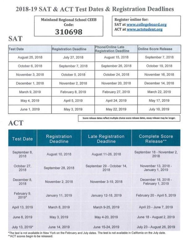 2018-2019 ACT/SAT DATES