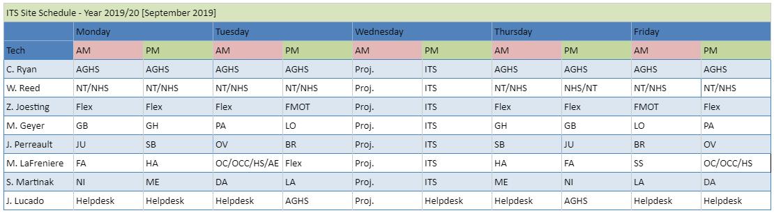 Site Technician Schedule