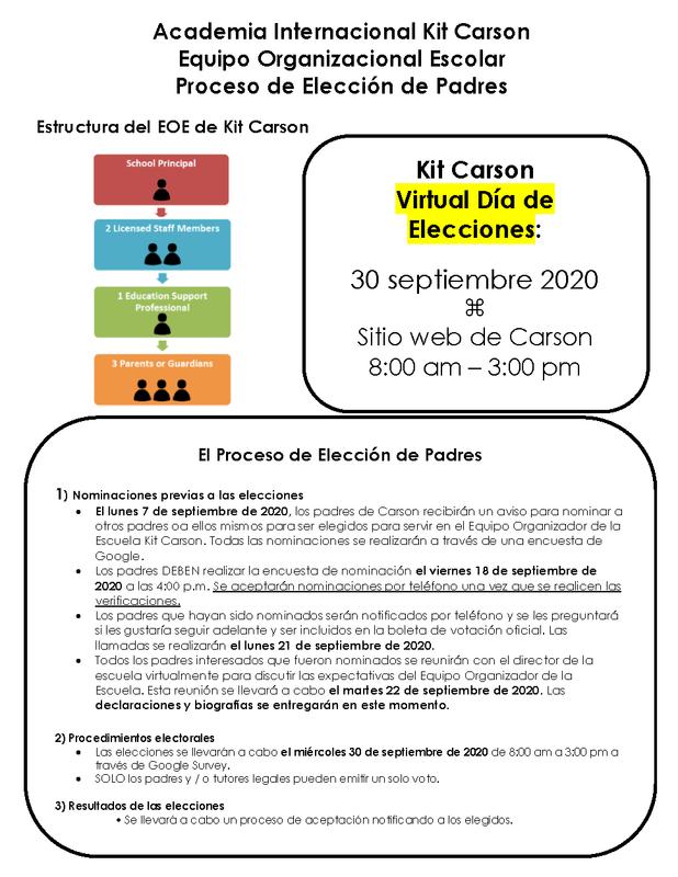 Proceso de Elección de Carson SOT Thumbnail Image