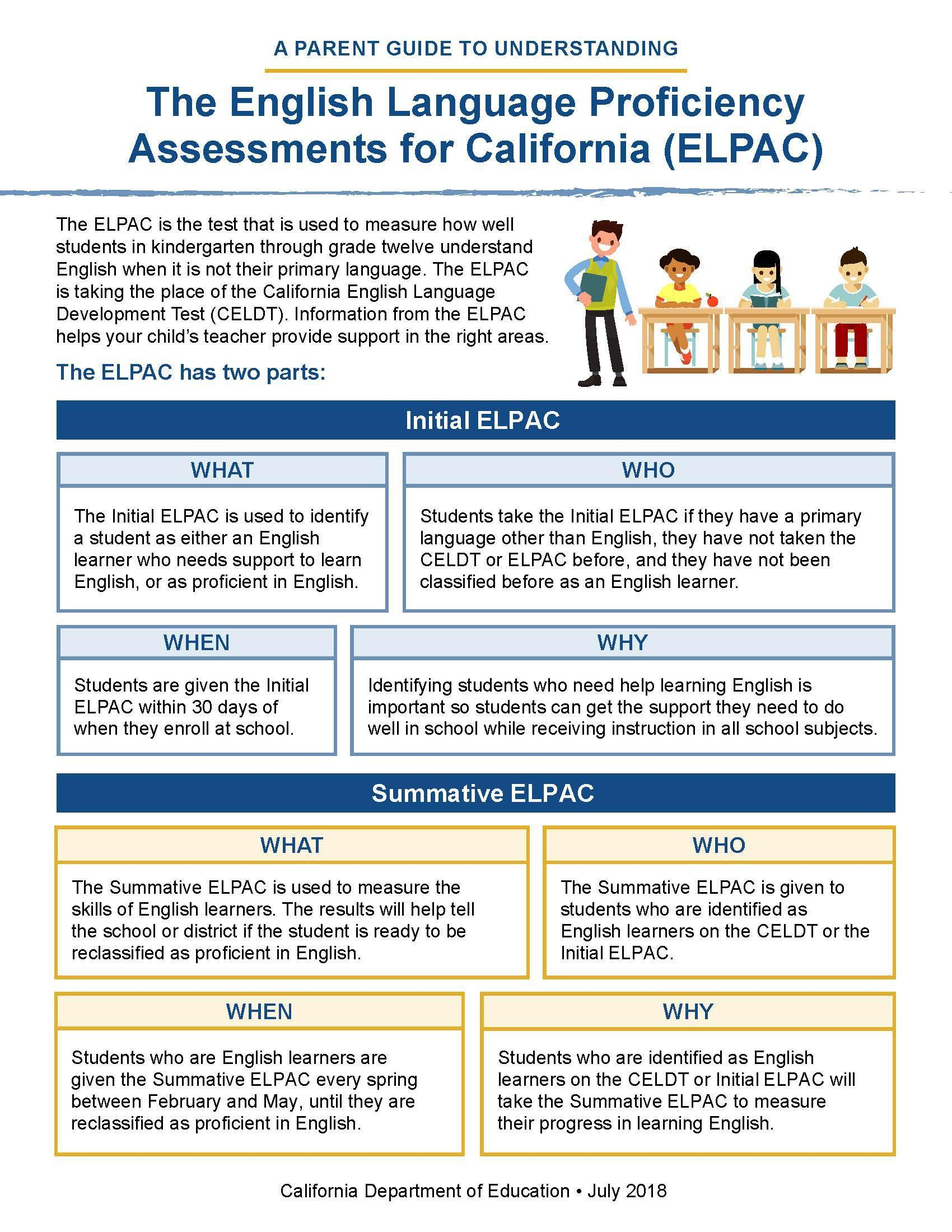 ELPAC Parent Guide English Page 1