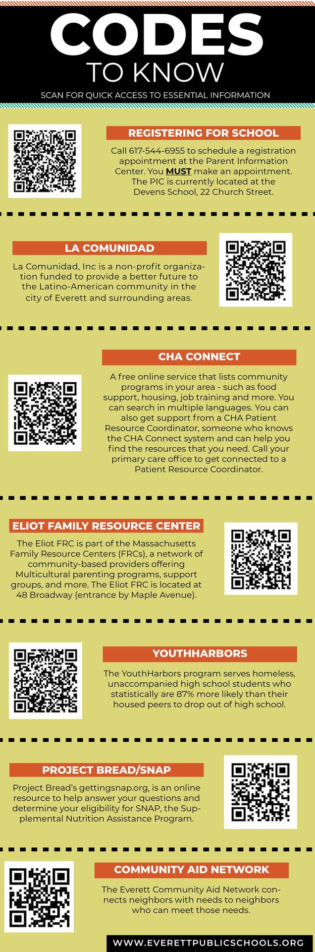 QR codes to community service providers