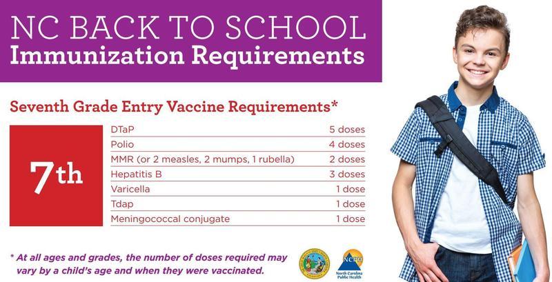 Immunization Information Featured Photo
