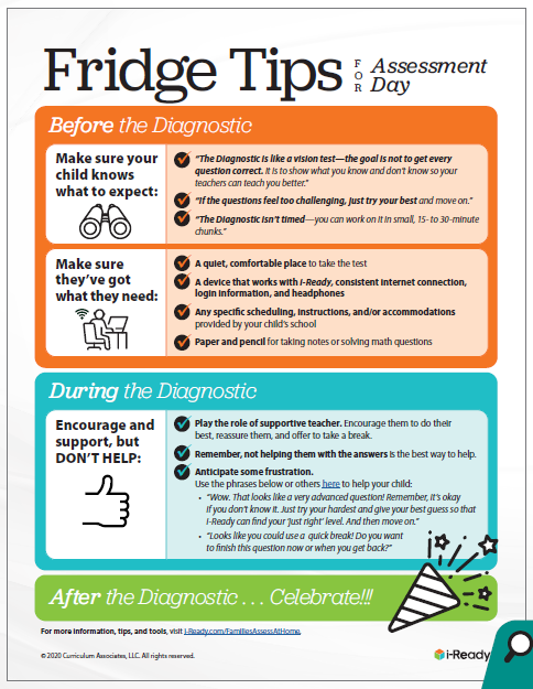 Fridge Tips for i-Ready Assessment Day! Featured Photo