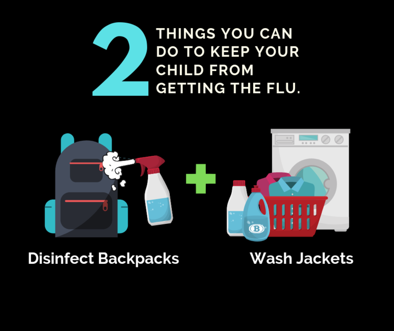 How do I disinfect my child's backpack? Featured Photo