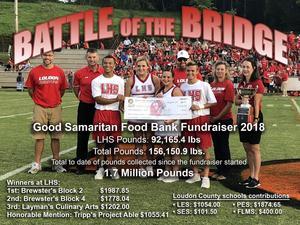 Battle of the Bridge
