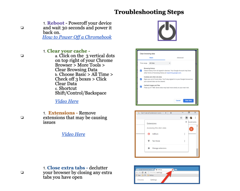Screenshot of a troubleshooting checklist that begins with rebooting your device.