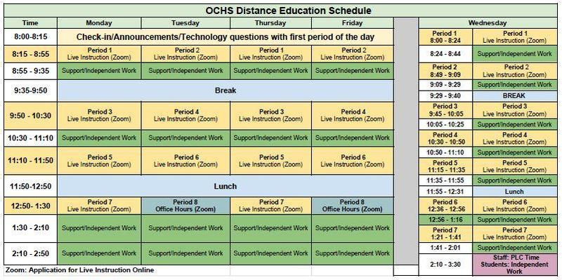 OCHS Distance Education Schedule