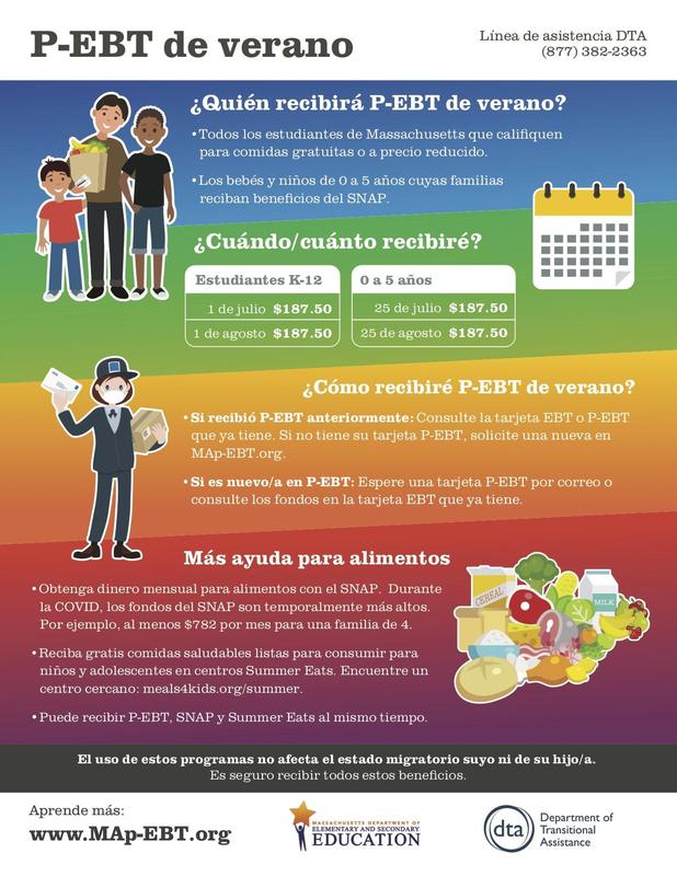 Flyer in Spanish about the P-EBT program. All text on this flyer is also in the body of the post.