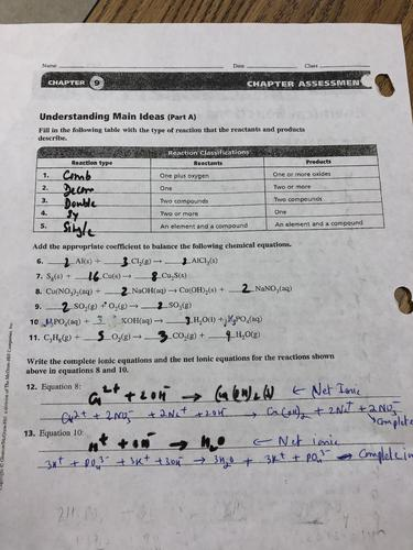Key to Reactions Review Sheet