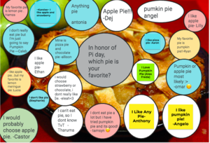 Students favorite pie quotes
