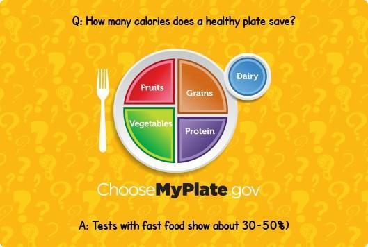 Choose MyPlate.gov