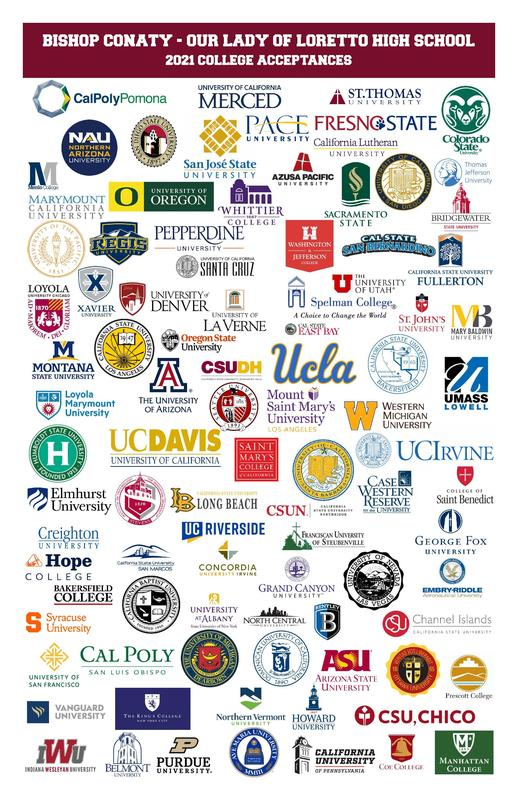 Class of 2021 College Acceptances Featured Photo