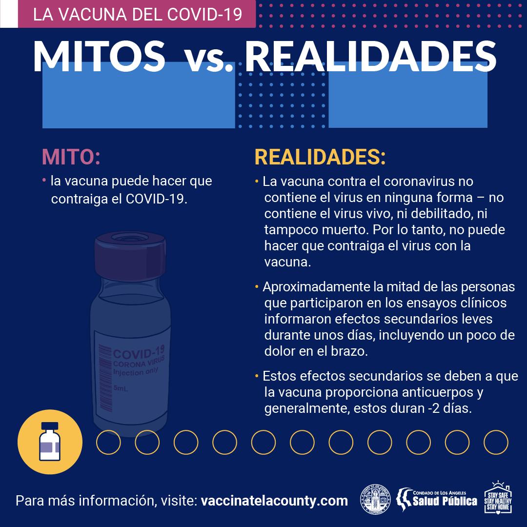 COVID-19 Vaccine Myth vs. Fact Sheet 3 (SPANISH)