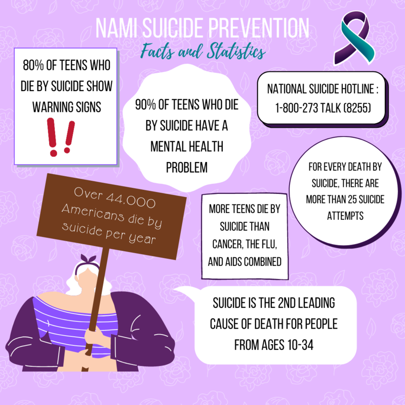 September is Suicide Prevention Month Featured Photo