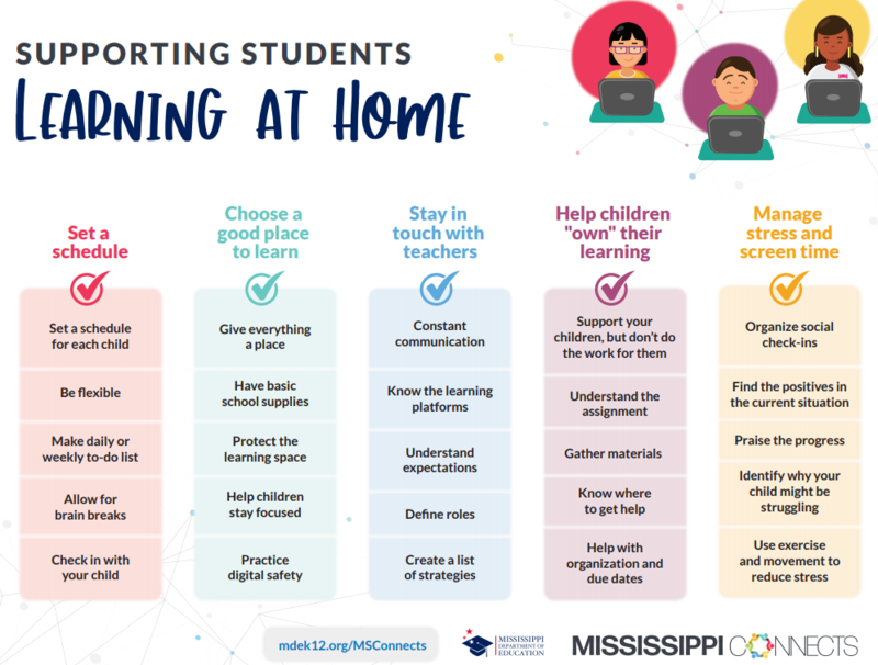 Parent Tips for Learning At Home Thumbnail Image