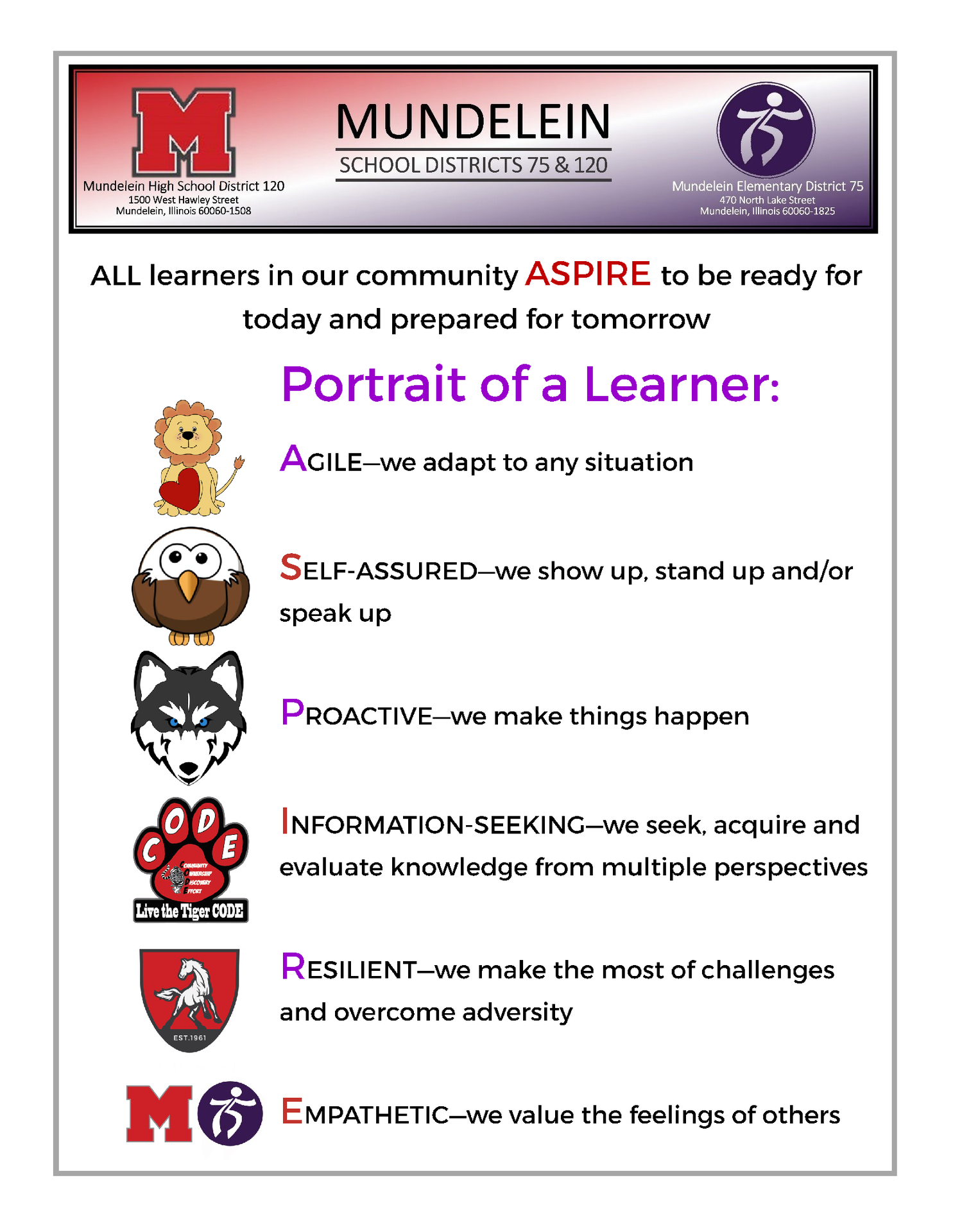 Portrait of a Learner
