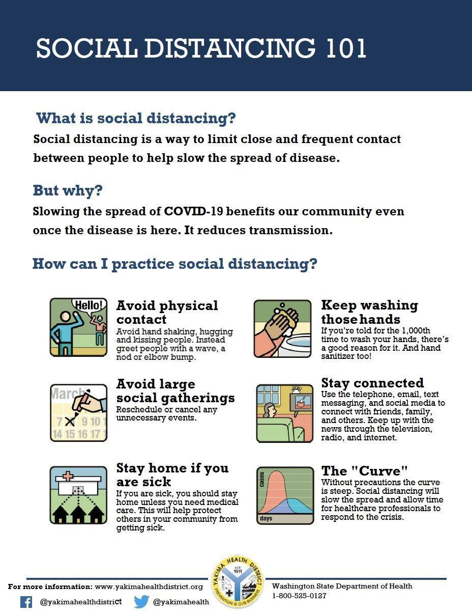 Social Distancing 101