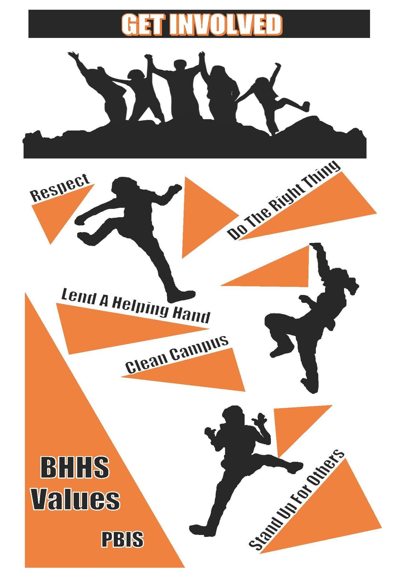 PBIS HS poster