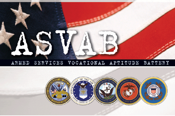 ASVAB Test Information Featured Photo