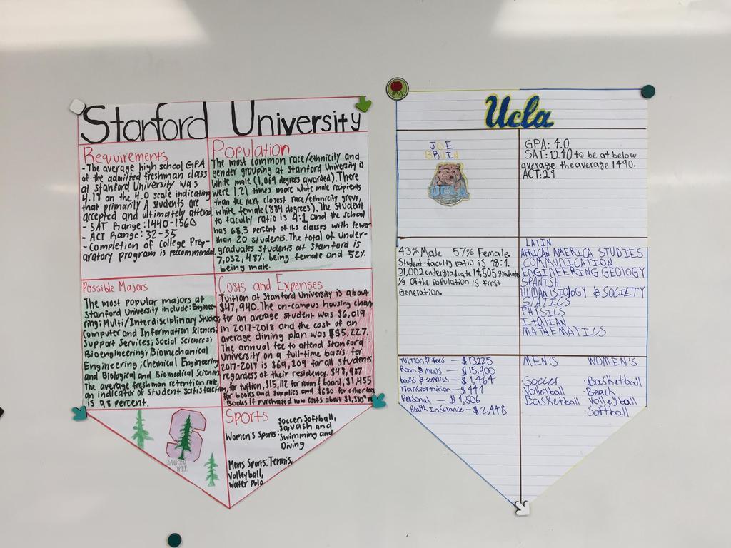 Stanford University & UCLA