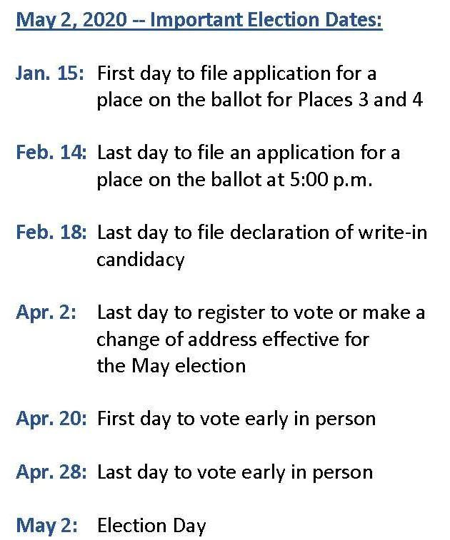 Deadlines for May 2, 2020 Election Day