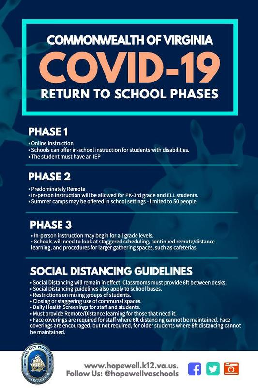 covid school phases
