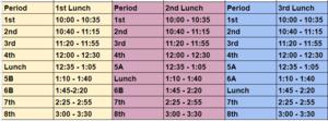 delayed schedule.png