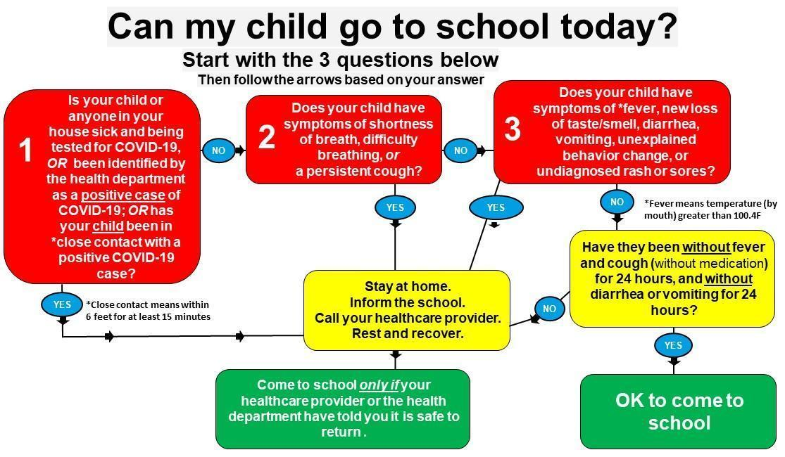 Can my child go to school?