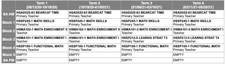 Mr. Ott's Schedule