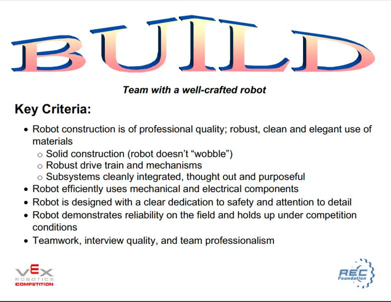 Build Award Standards