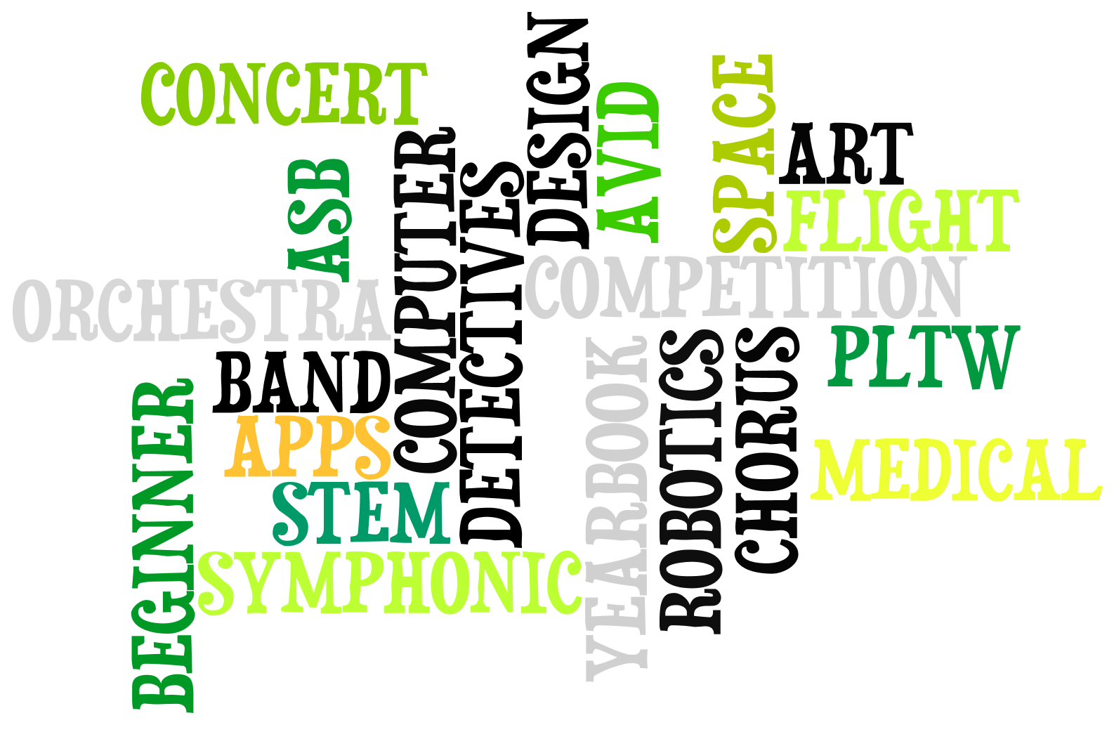Electives Wordle