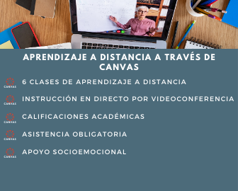 Distance Learning-Spa