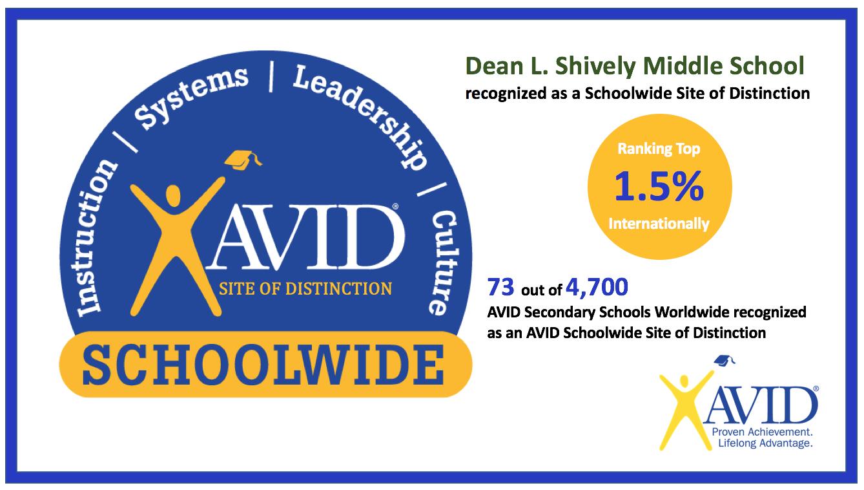 AVID Award