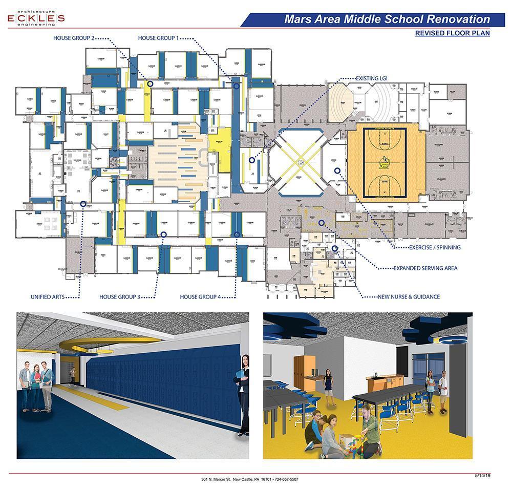 Middle School Renovation Plans