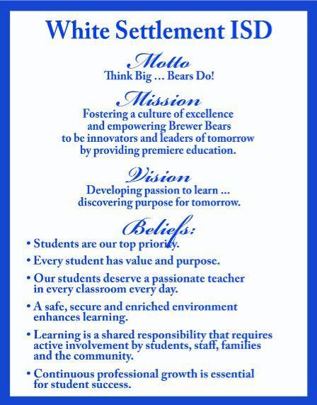 WSISD Vision, Mission, Motto, Beliefs