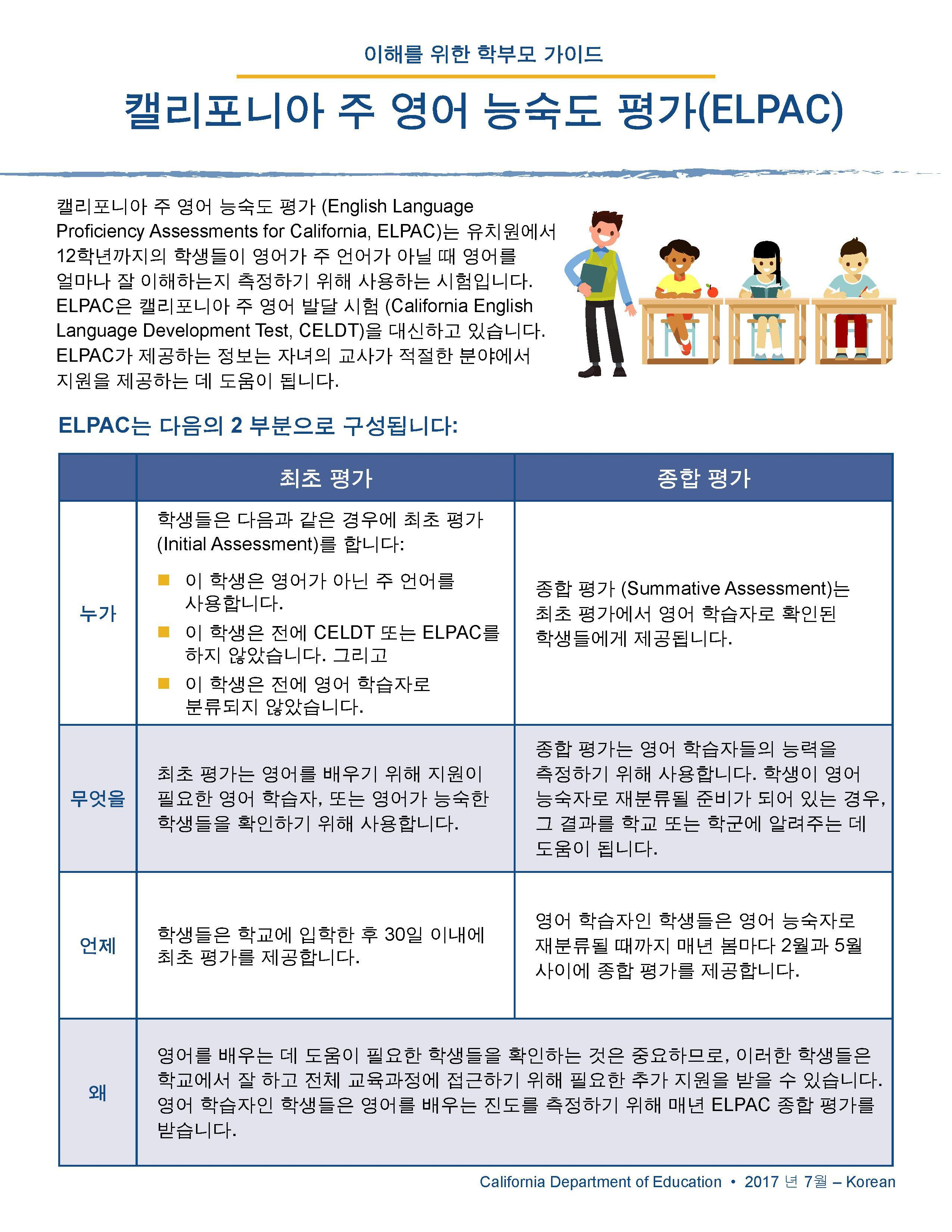 ELPAC Parent Guide Korean Page 1