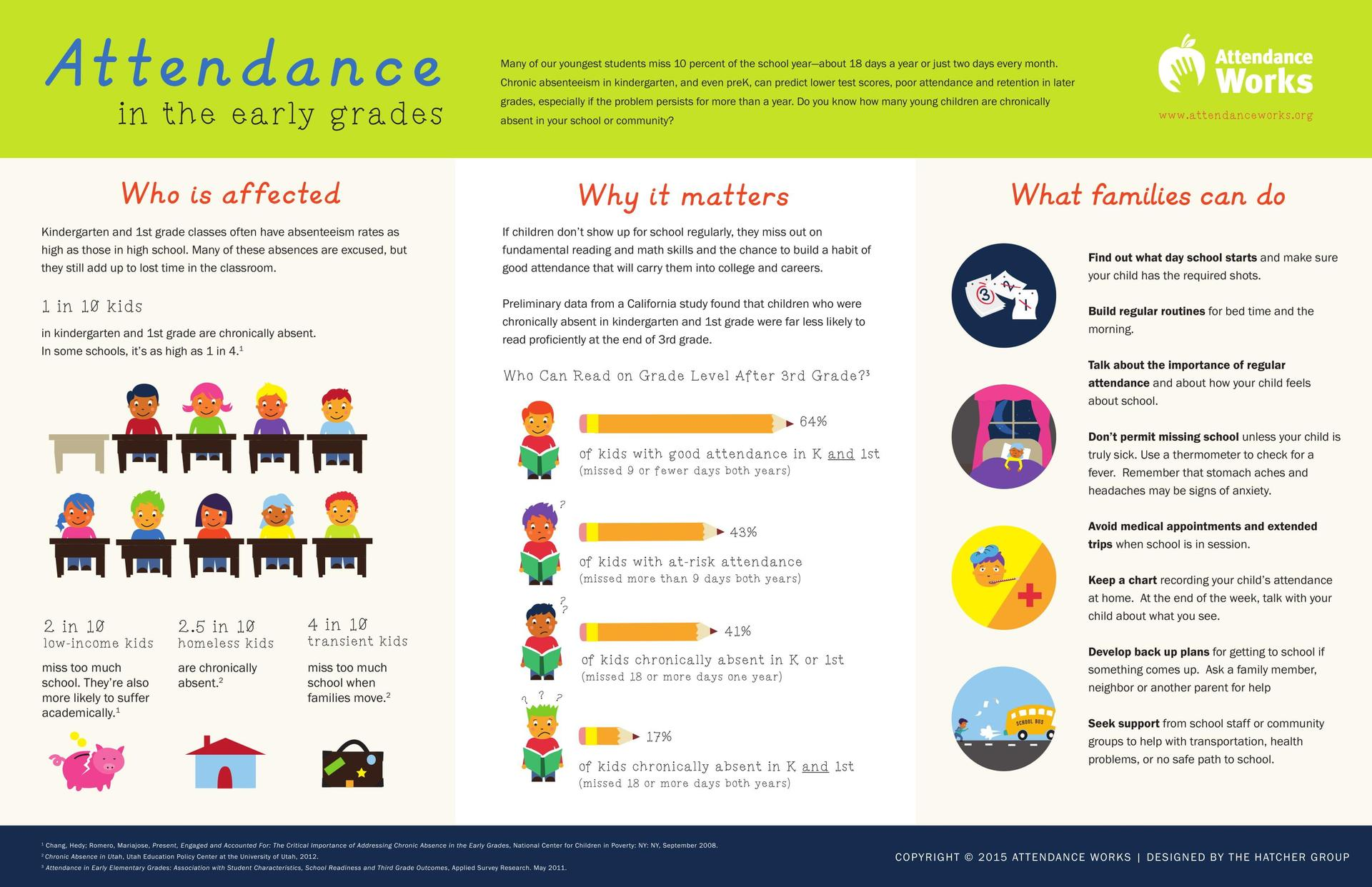 Image of Attendance-English